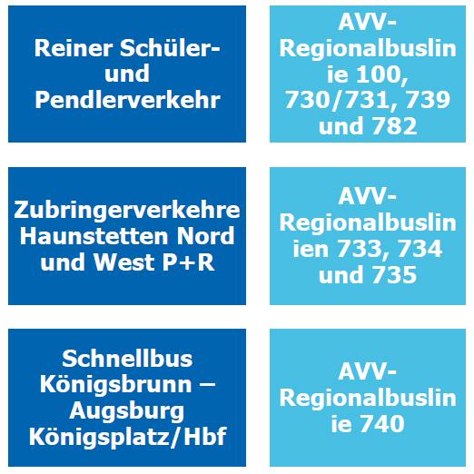 Aktueller AVV-Regionalbusverkehr in und um Königsbrunn
