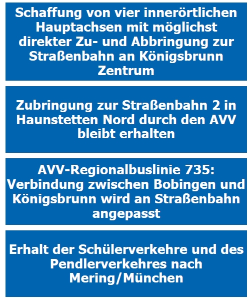 Wie könnte die zukünftige ÖPNV-Situation in Königsbrunn aussehen?